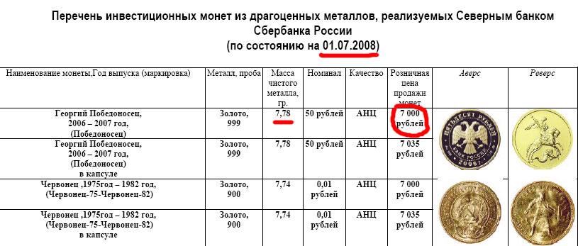 Золотой червонец цена в украине северин г м